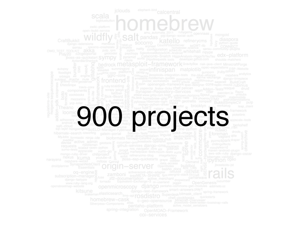 900 projects