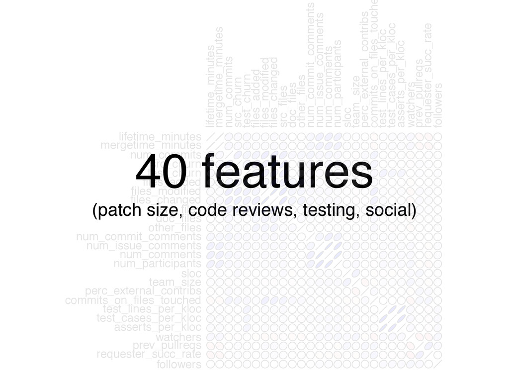 40 features! (patch size, code reviews, testing...