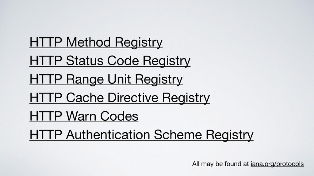 HTTP Method Registry  HTTP Status Code Registry...