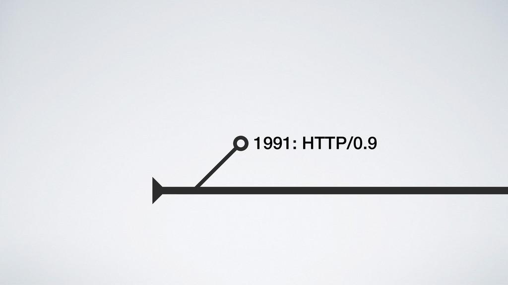 1991: HTTP/0.9
