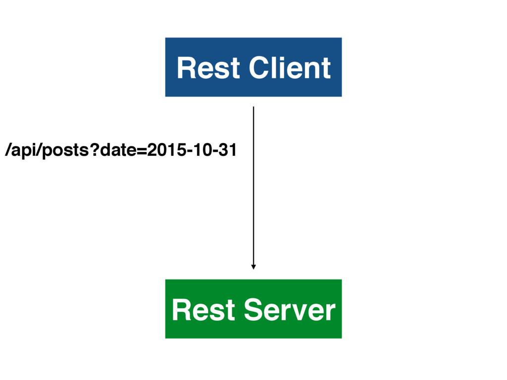 Rest Client Rest Server /api/posts?date=2015-10...
