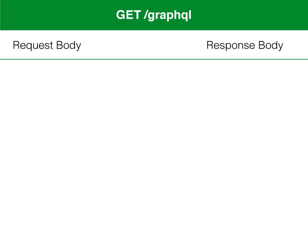 GET /graphql Request Body Response Body