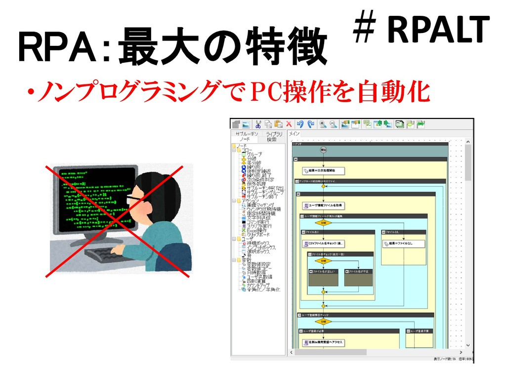 #RPALT ・ノンプログラミングで PC操作を自動化 RPA:最大の特徴