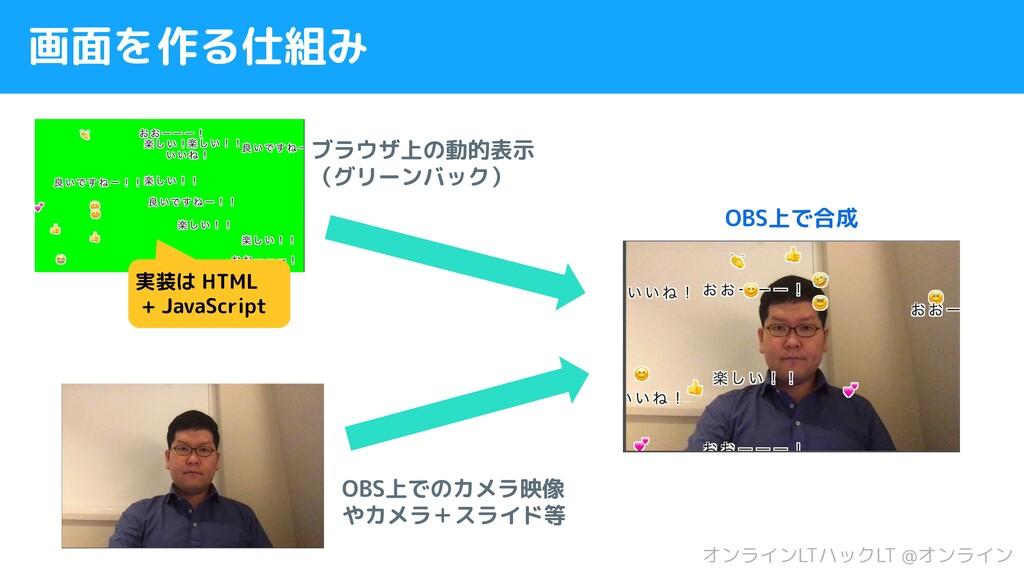 オンラインLTハックLT @オンライン 画面を作る仕組み ブラウザ上の動的表示 (グリーンバッ...