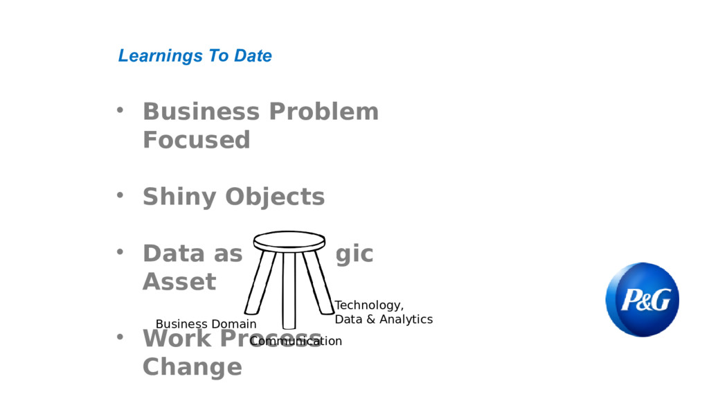 Learnings To Date • Business Problem Focused • ...