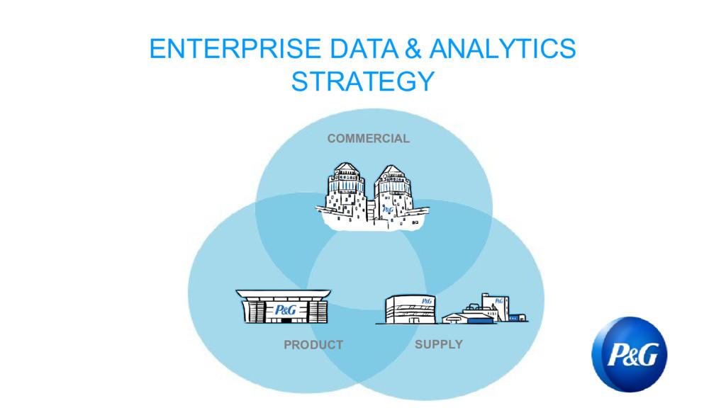 PRODUCT ENTERPRISE DATA & ANALYTICS STRATEGY CO...