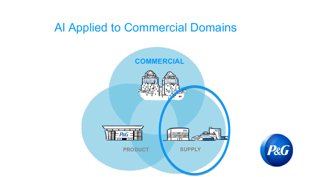 PRODUCT COMMERCIAL SUPPLY AI Applied to Commerc...