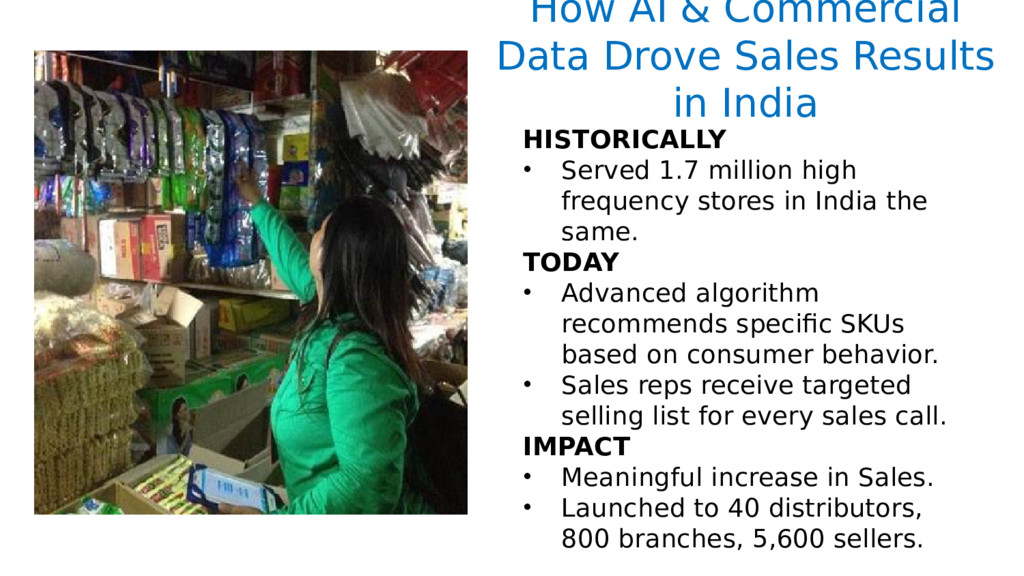 How AI & Commercial Data Drove Sales Results in...