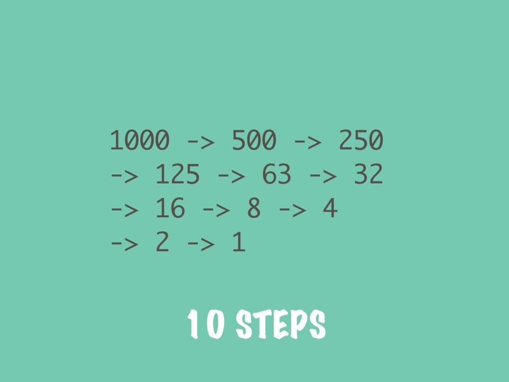 10 STEPS 1000 -> 500 -> 250 -> 125 -> 63 -> 32 ...