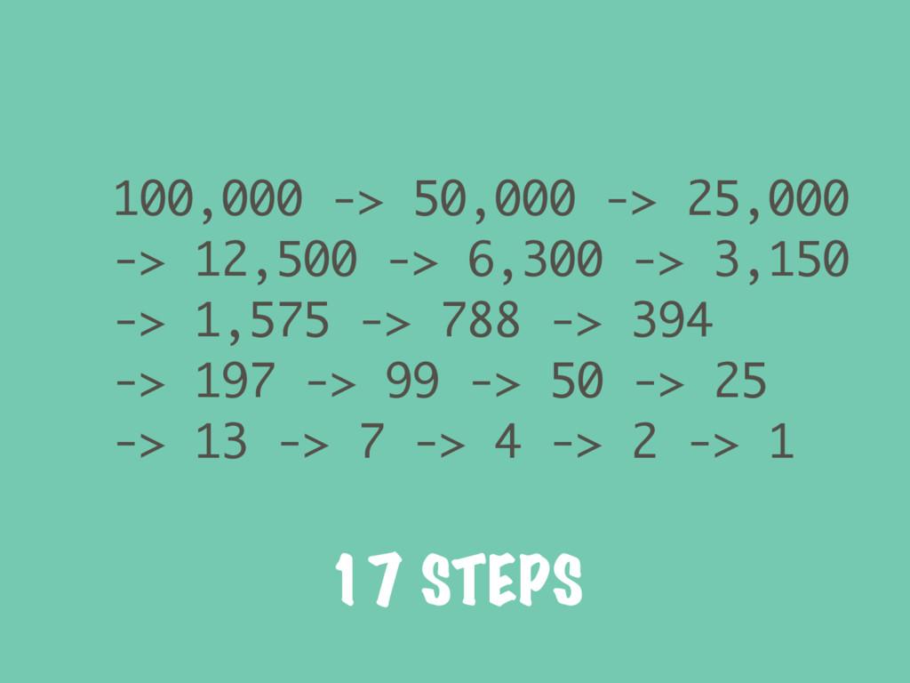 17 STEPS 100,000 -> 50,000 -> 25,000 -> 12,500 ...