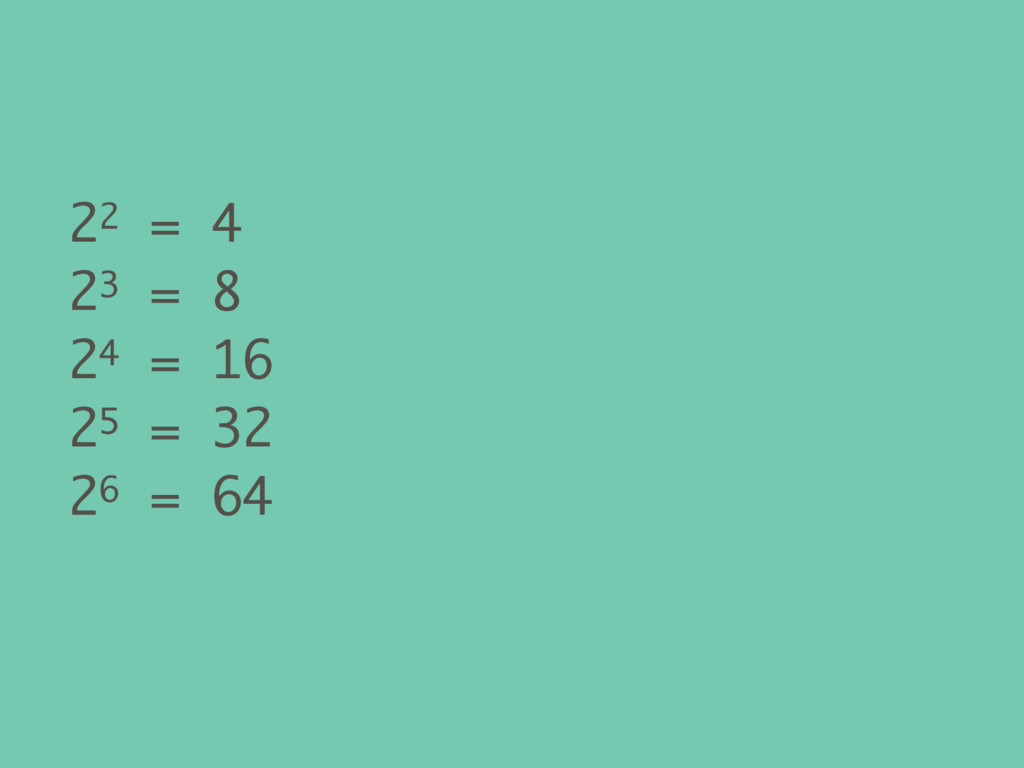 22 = 4 23 = 8 24 = 16 25 = 32 26 = 64
