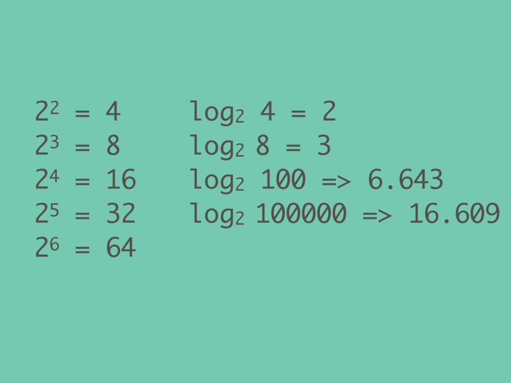 22 = 4 23 = 8 24 = 16 25 = 32 26 = 64 log2 4 = ...