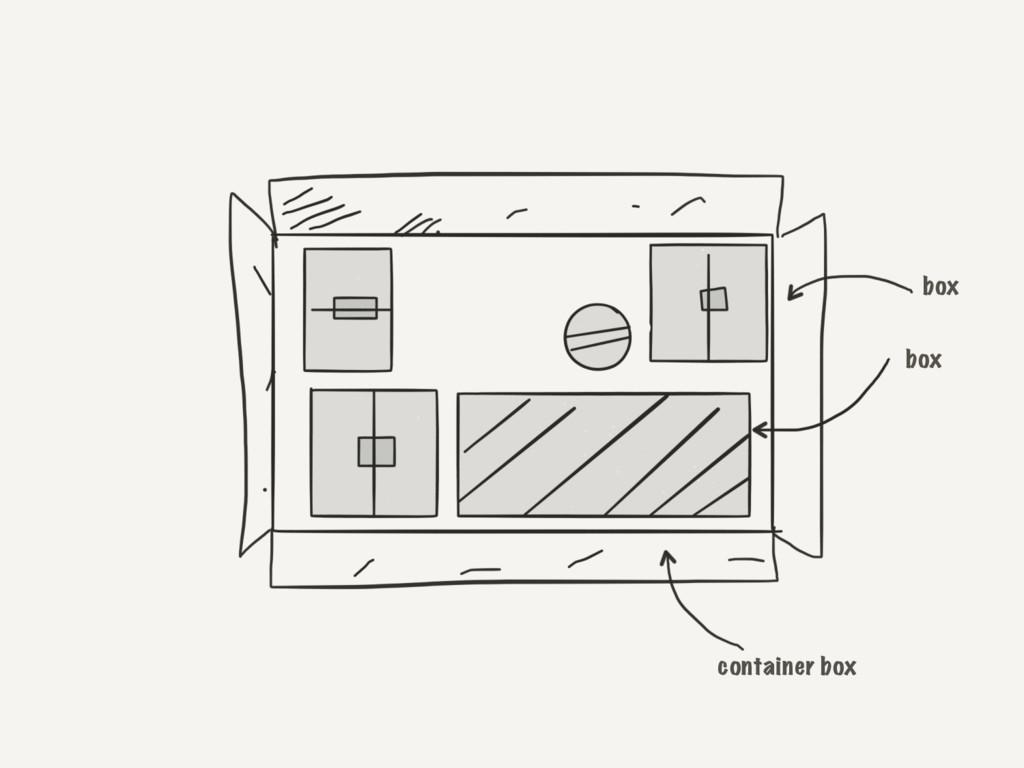 box box container box