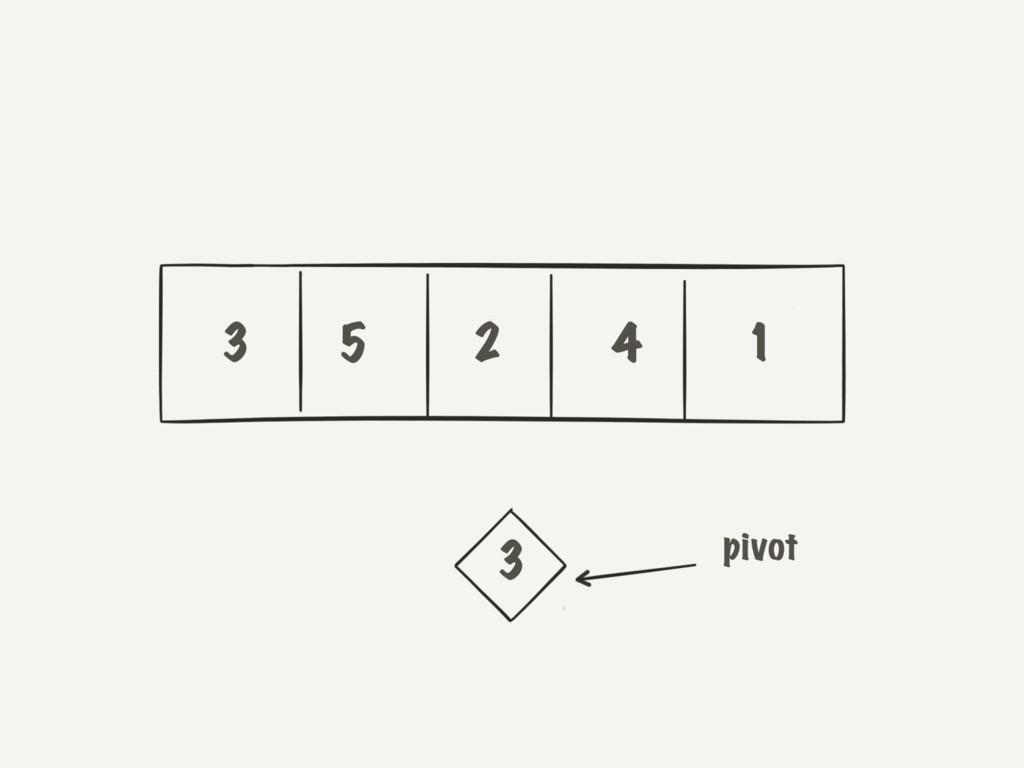 pivot 5 2 4 1 3 3