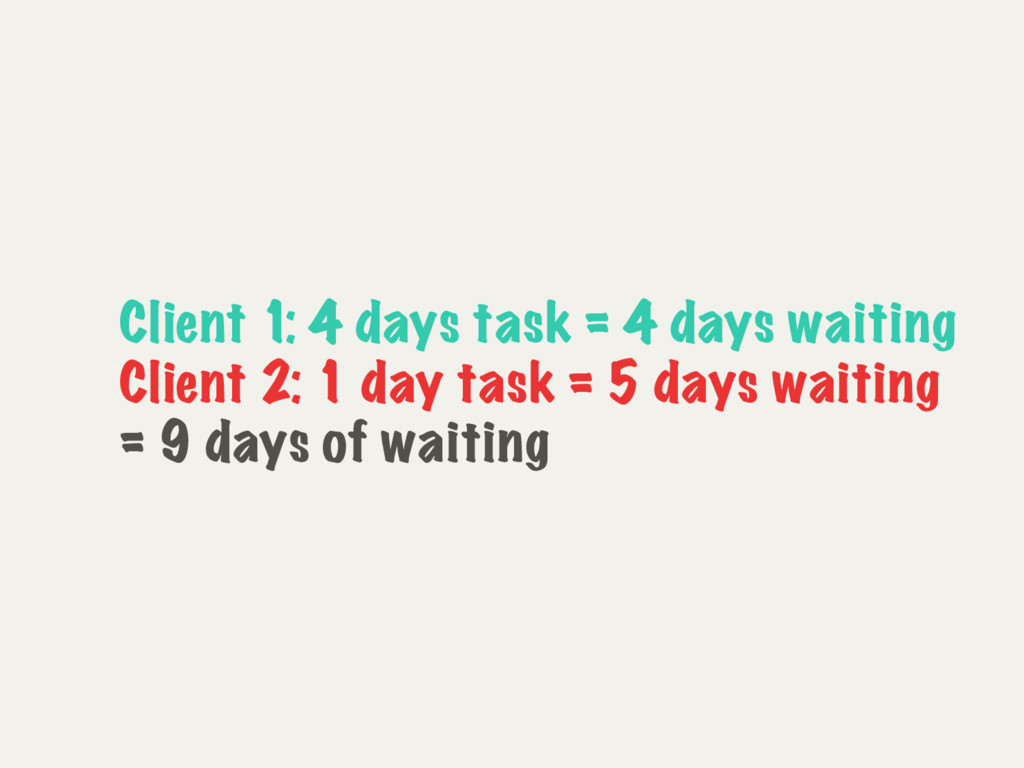 Client 1: 4 days task = 4 days waiting Client 2...