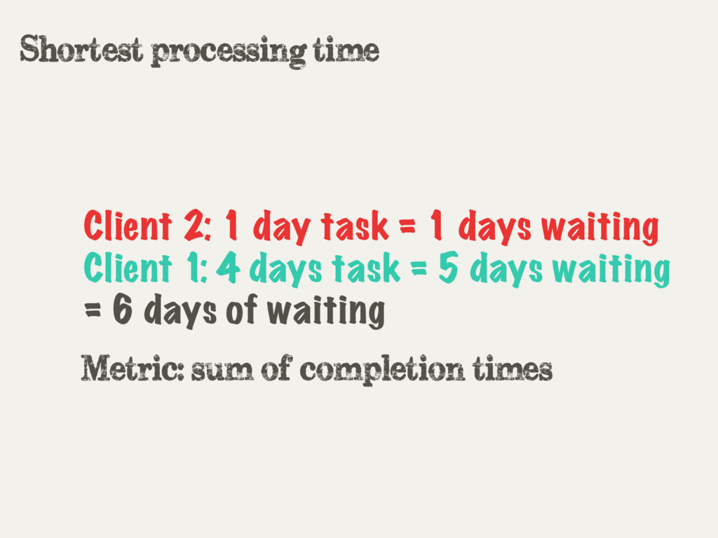 Shortest processing time Client 2: 1 day task =...
