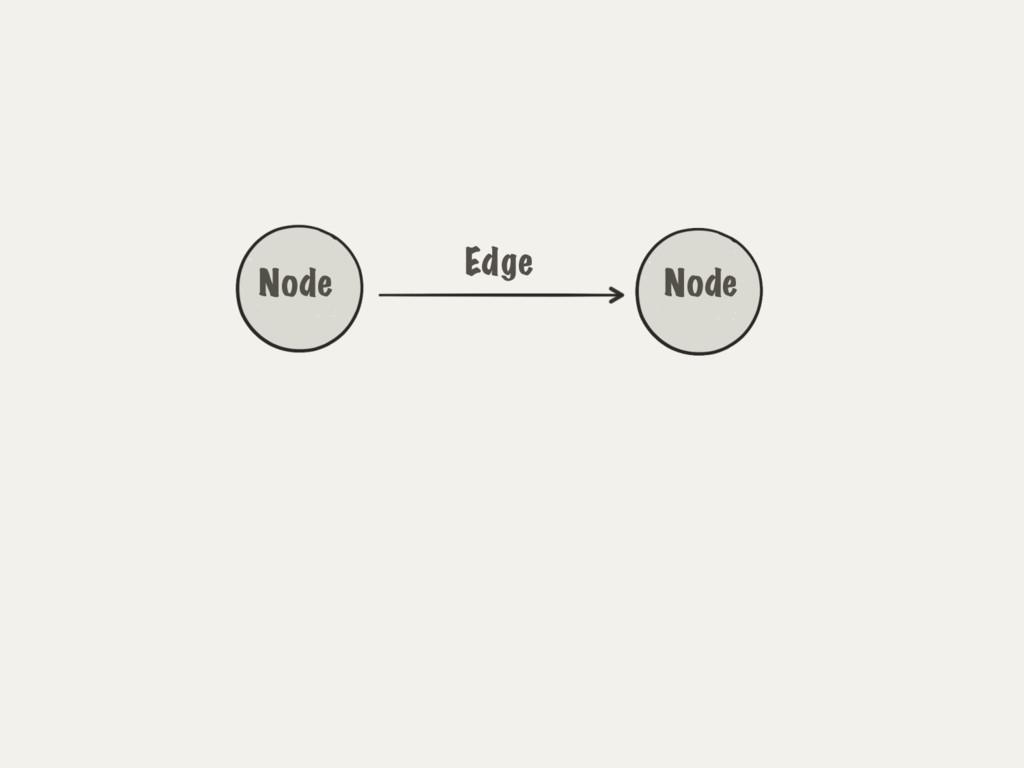 Node Node Edge