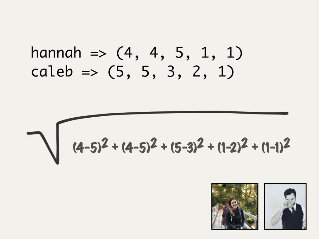 (4-5)2 + (4-5)2 + (5-3)2 + (1-2)2 + (1- 1)2 han...