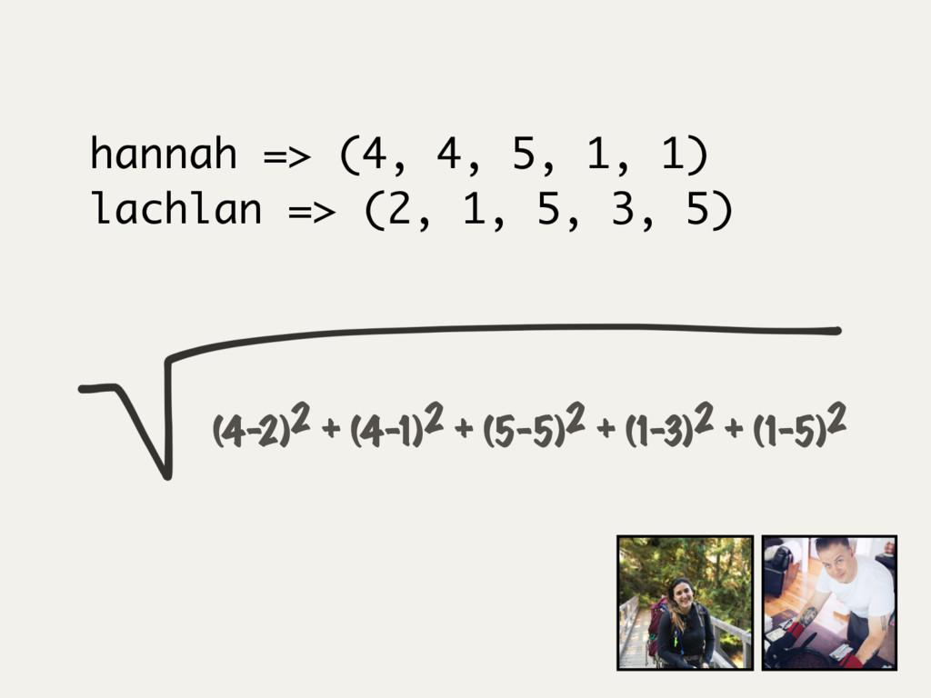 (4-2)2 + (4- 1)2 + (5-5)2 + (1-3)2 + (1-5)2 han...