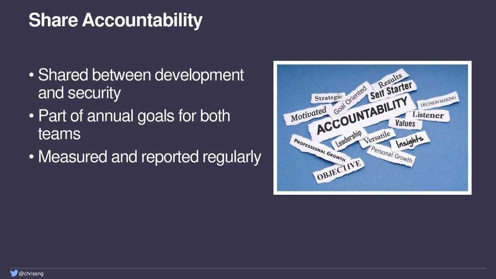 @chriseng Share Accountability • Shared between...