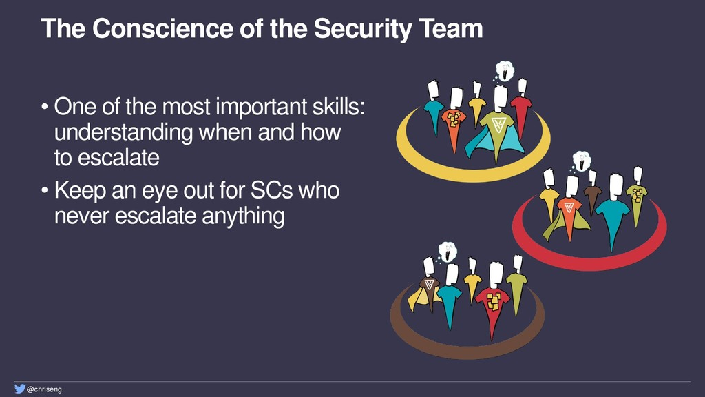 @chriseng The Conscience of the Security Team •...