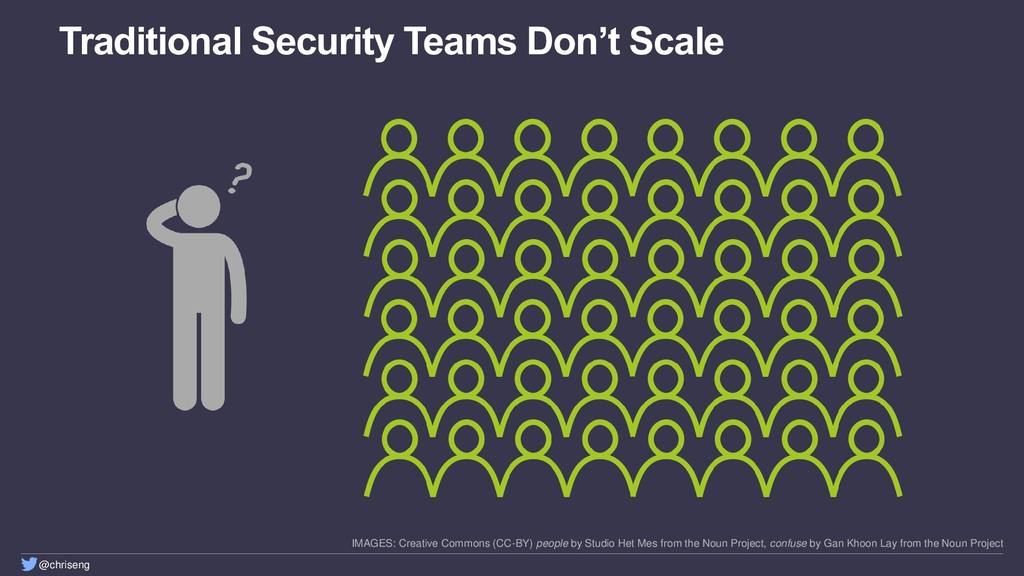 @chriseng Traditional Security Teams Don't Scal...