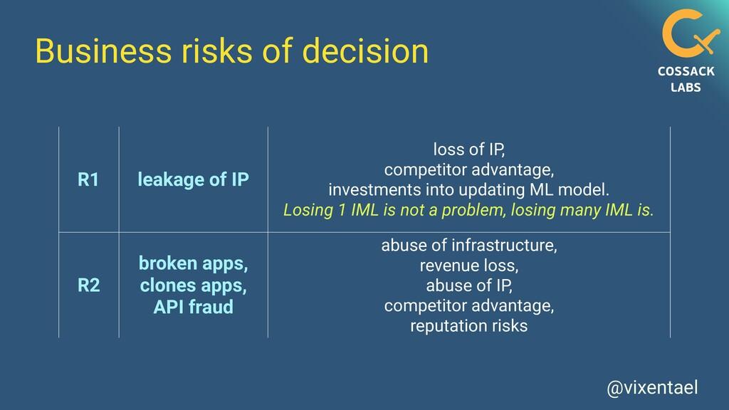 @vixentael Business risks of decision R1 leakag...