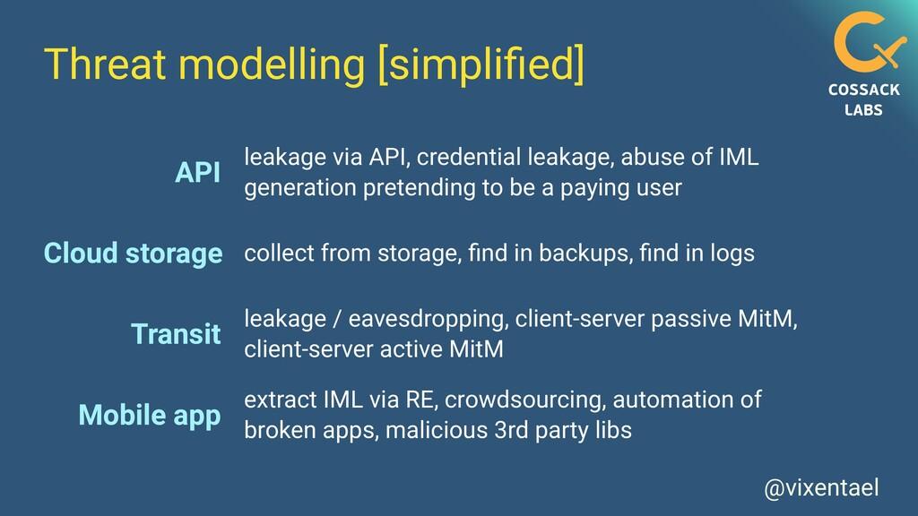@vixentael Threat modelling [simpli fi ed] API ...