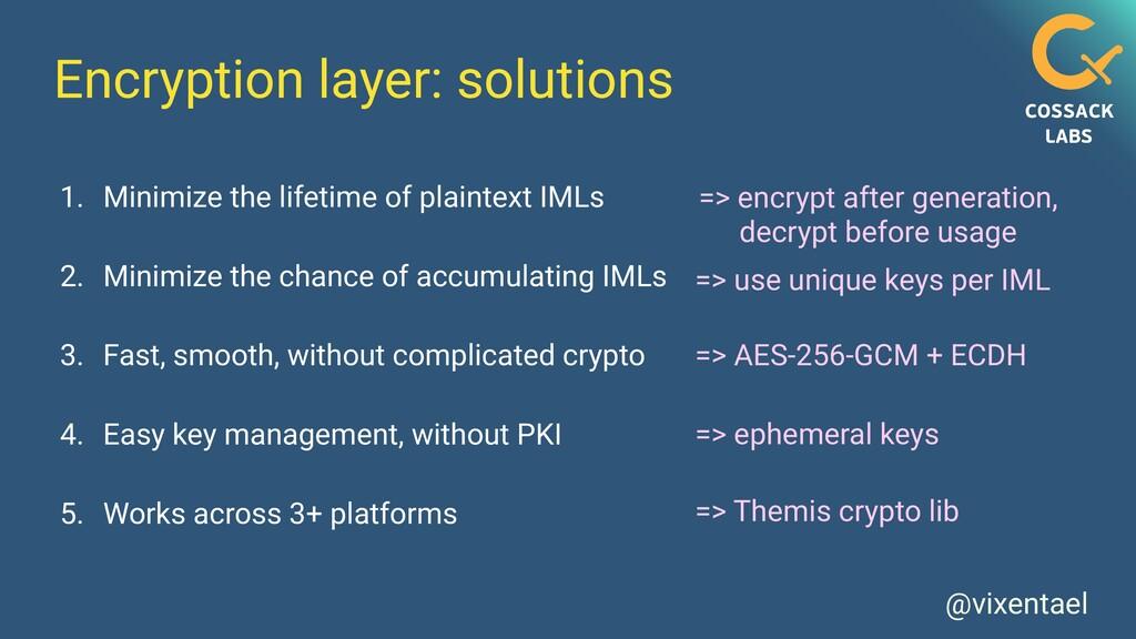 @vixentael Encryption layer: solutions 1. Minim...