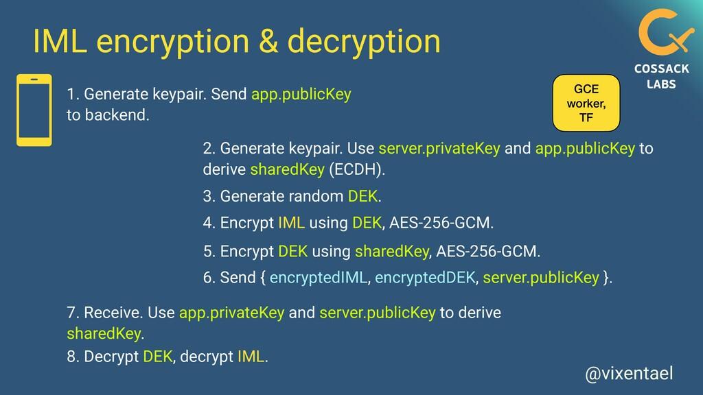 @vixentael IML encryption & decryption GCE work...