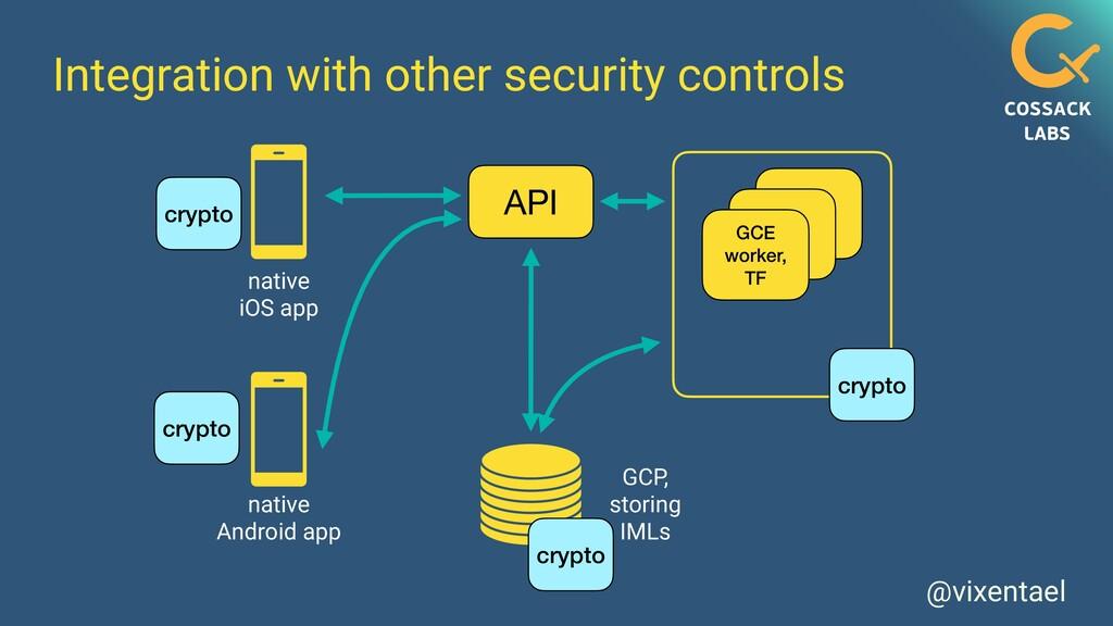 @vixentael API GCE worker,   TF native   iOS ap...