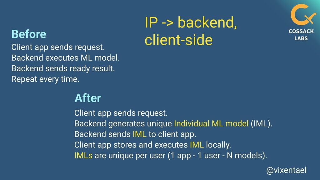 @vixentael Client app sends request.   Backend ...