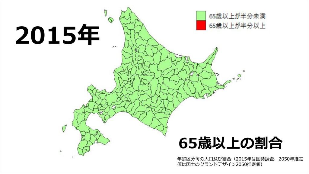 65歳以上の割合 年齢区分毎の人口及び割合(2015年は国勢調査、2050年推定 値は国土のグ...