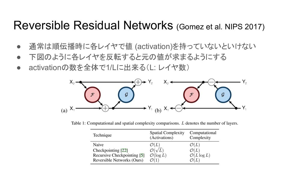 Reversible Residual Networks (Gomez et al. NIPS...