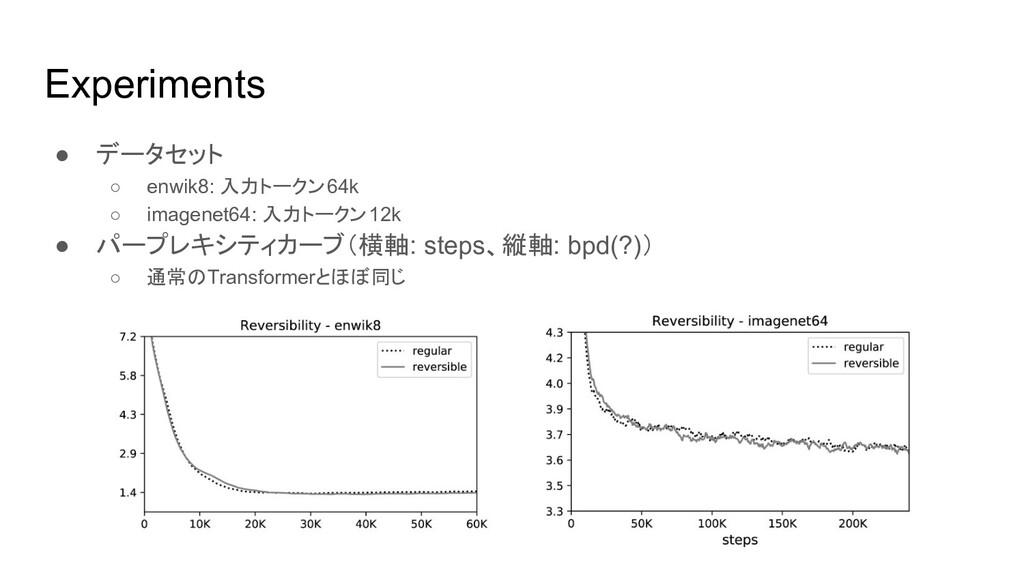 Experiments ● データセット ○ enwik8: 入力トークン64k ○ imag...