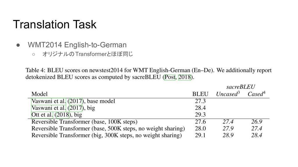 Translation Task ● WMT2014 English-to-German ○ ...