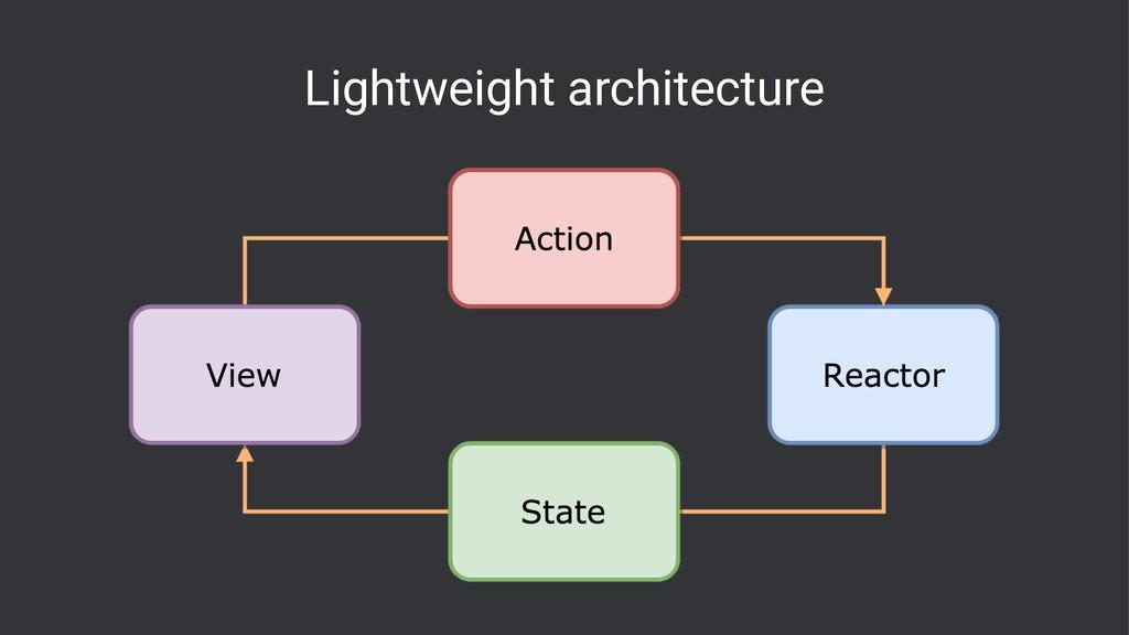 Lightweight architecture