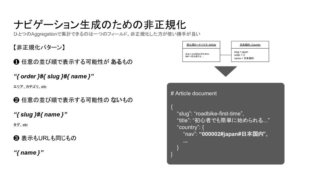 "# Article document { ""slug"": ""roadbike-first-ti..."