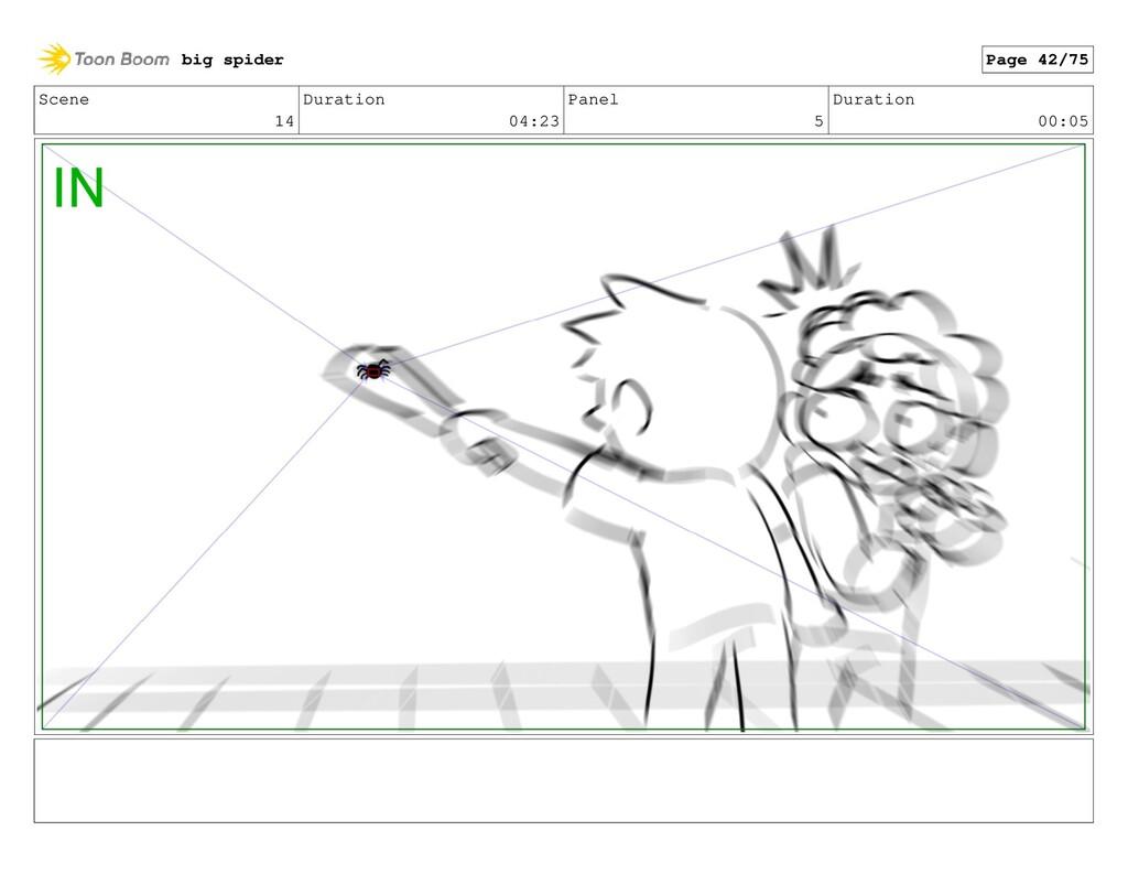 Scene 14 Duration 04:23 Panel 5 Duration 00:05 ...