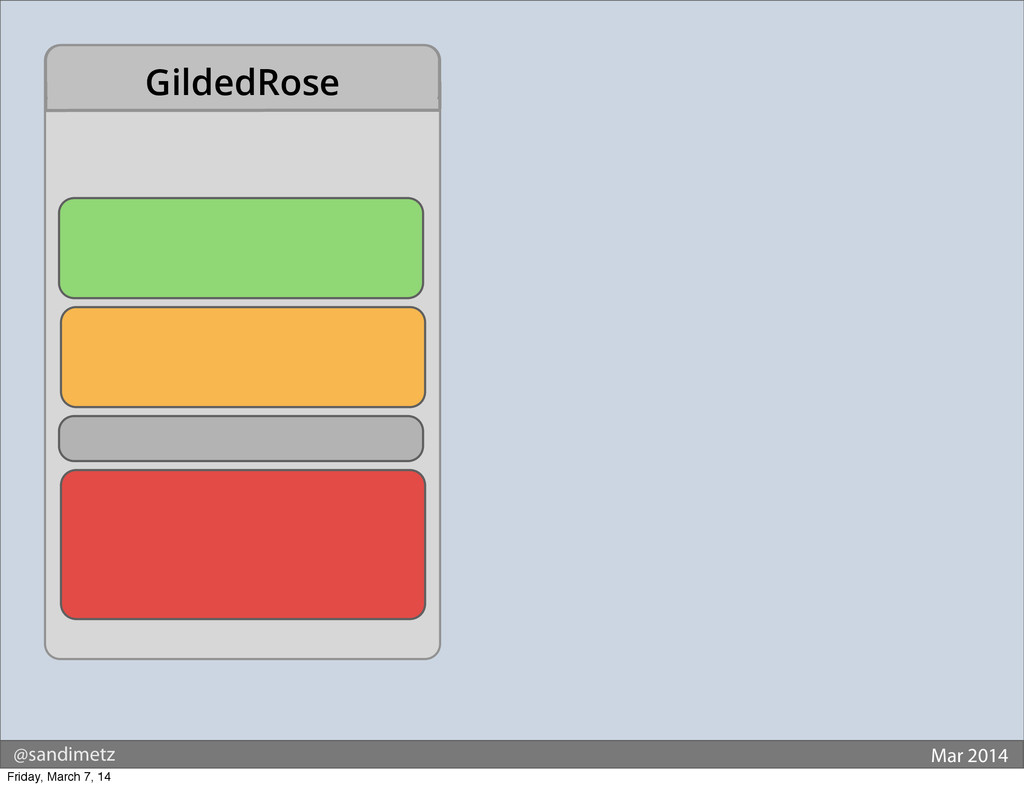 @sandimetz Mar 2014 GildedRose Friday, March 7,...