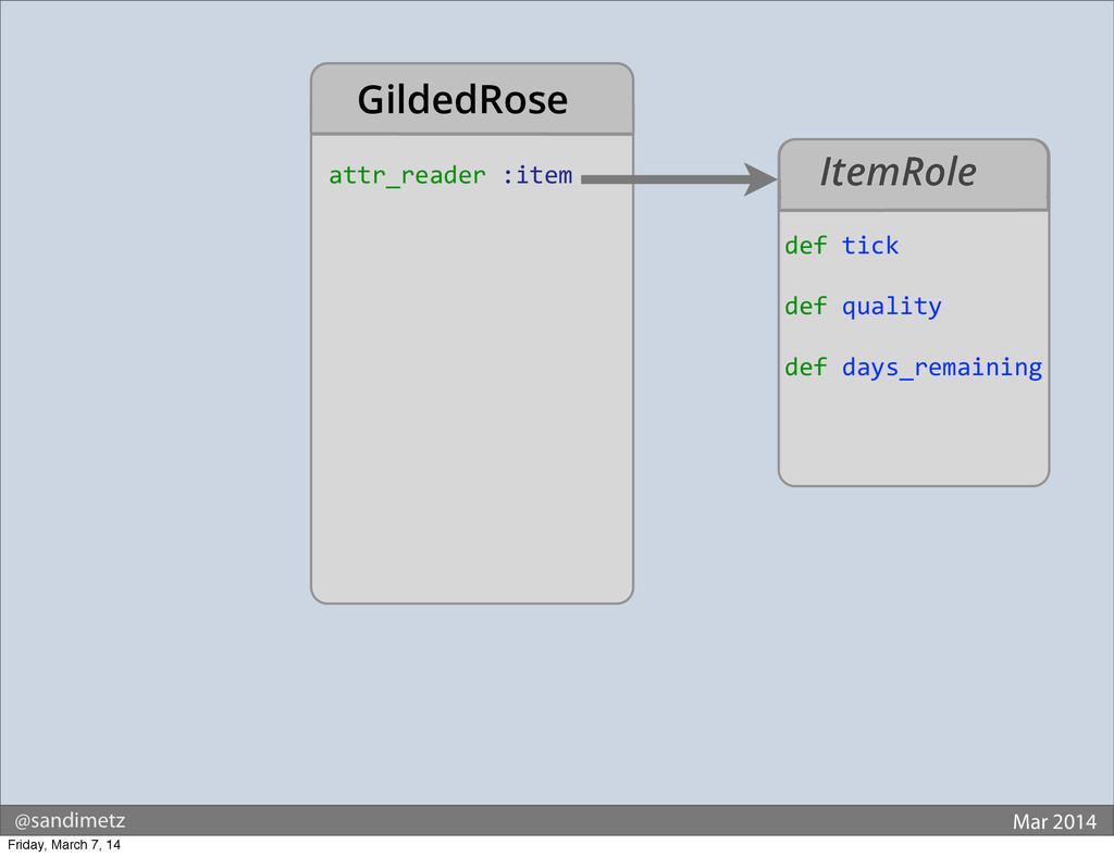 @sandimetz Mar 2014 attr_reader :item Gilded...