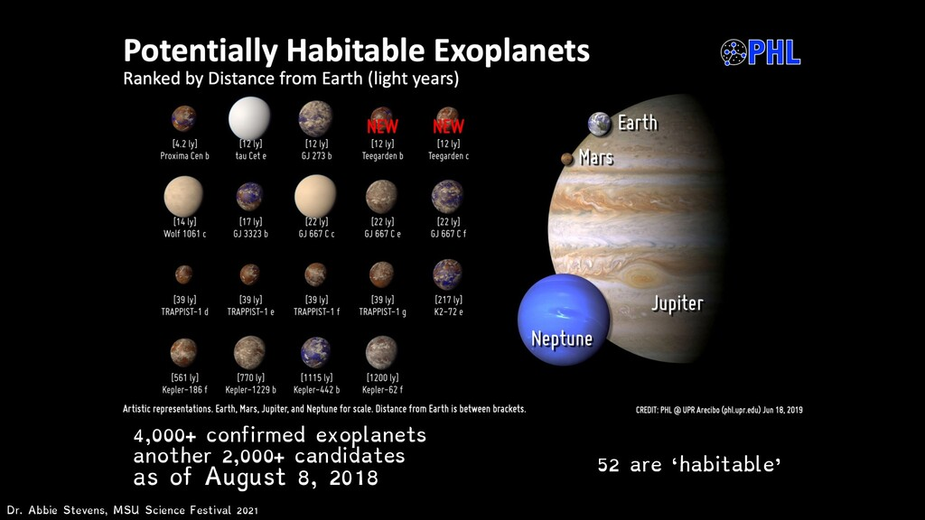 4,000+ confirmed exoplanets another 2,000+ cand...