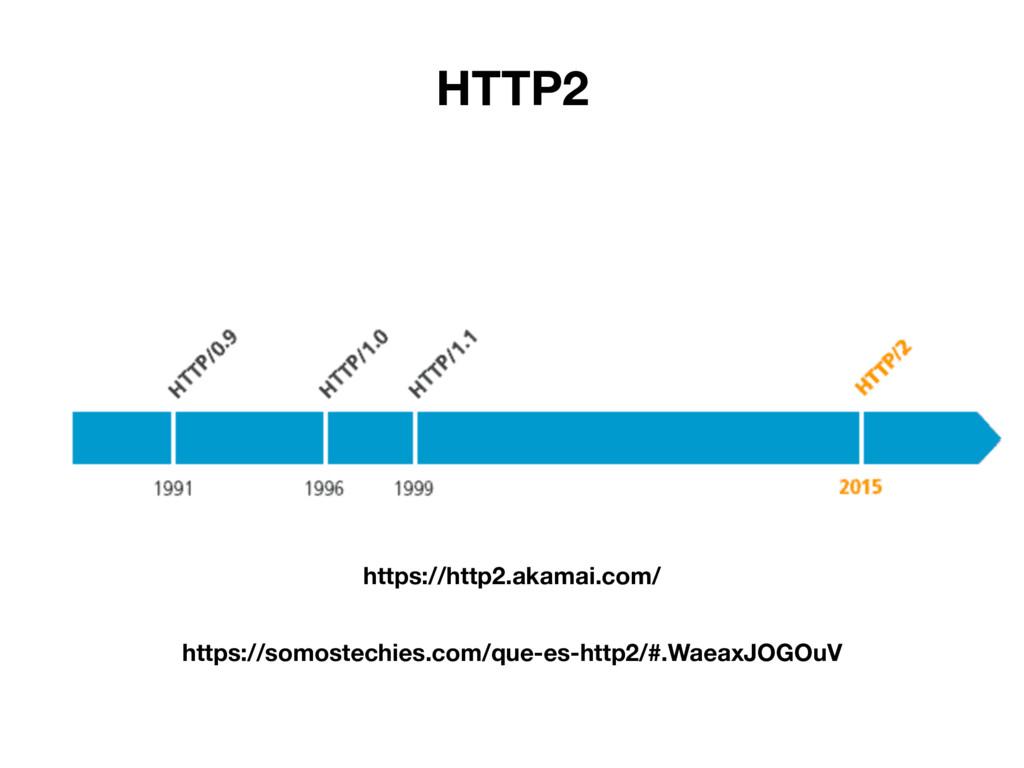 HTTP2 https://http2.akamai.com/ https://somoste...
