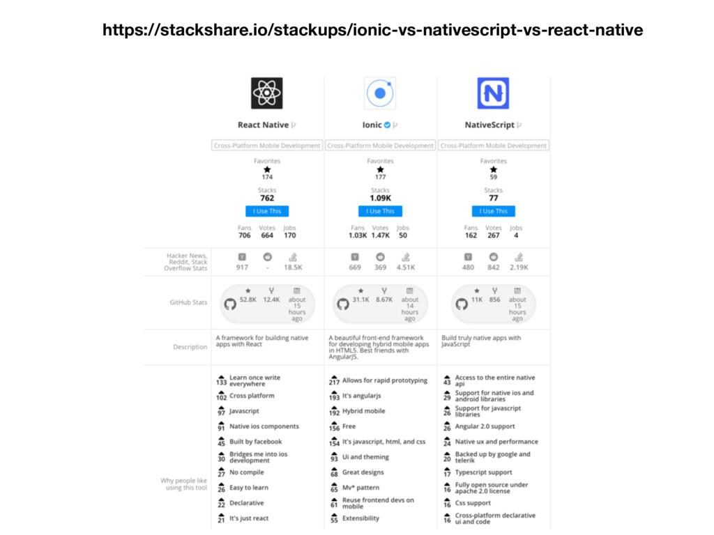 https://stackshare.io/stackups/ionic-vs-natives...