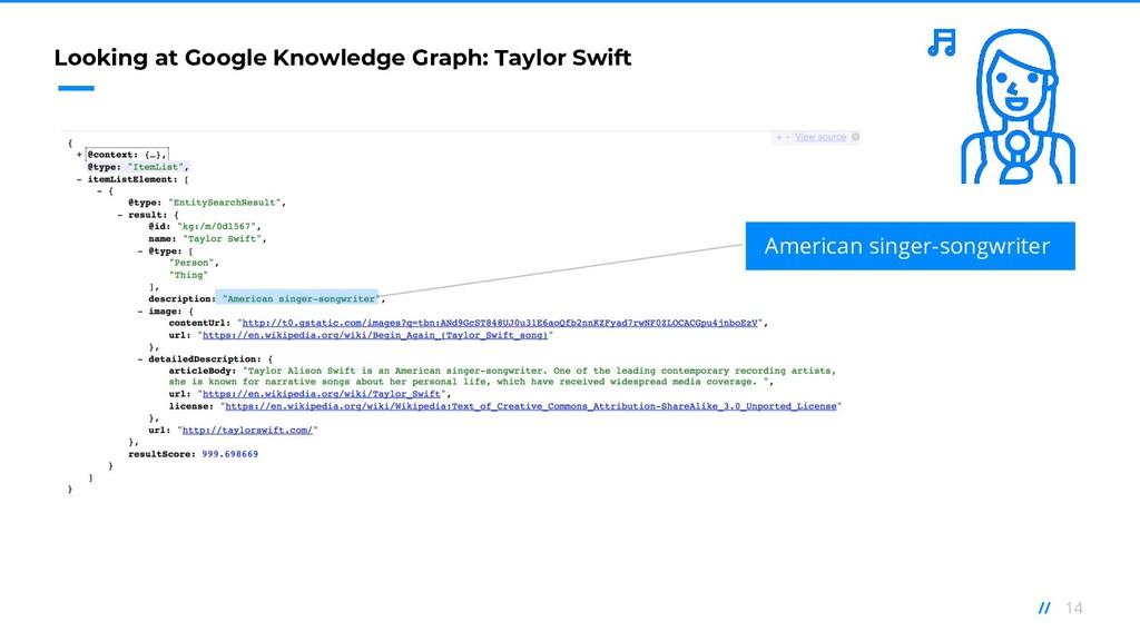 14 // Looking at Google Knowledge Graph: Taylor...