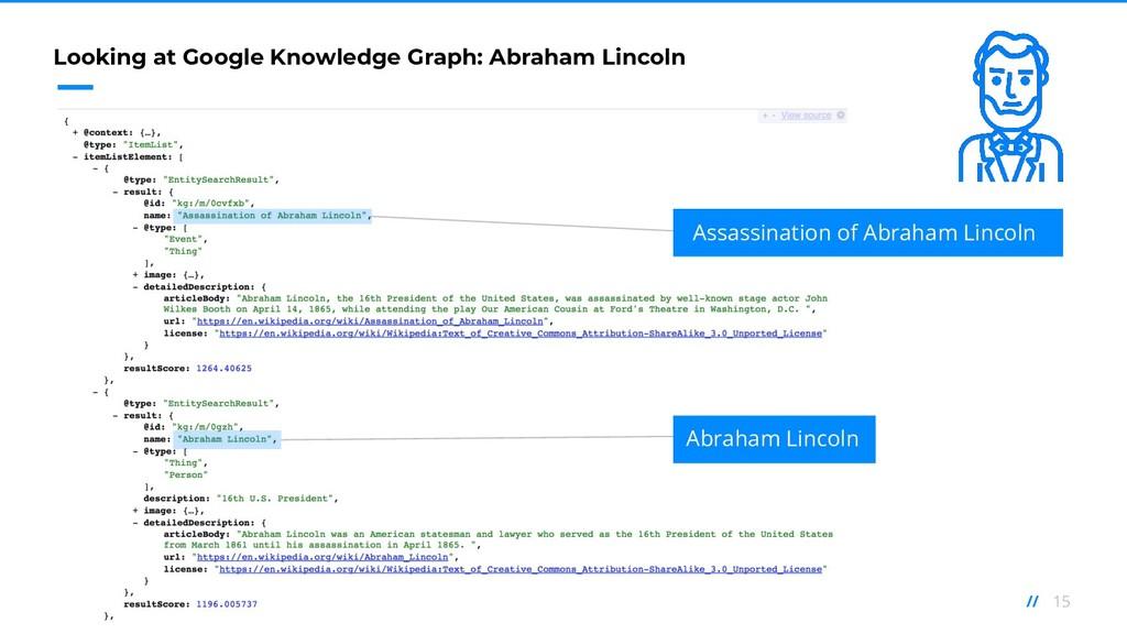 15 // Looking at Google Knowledge Graph: Abraha...