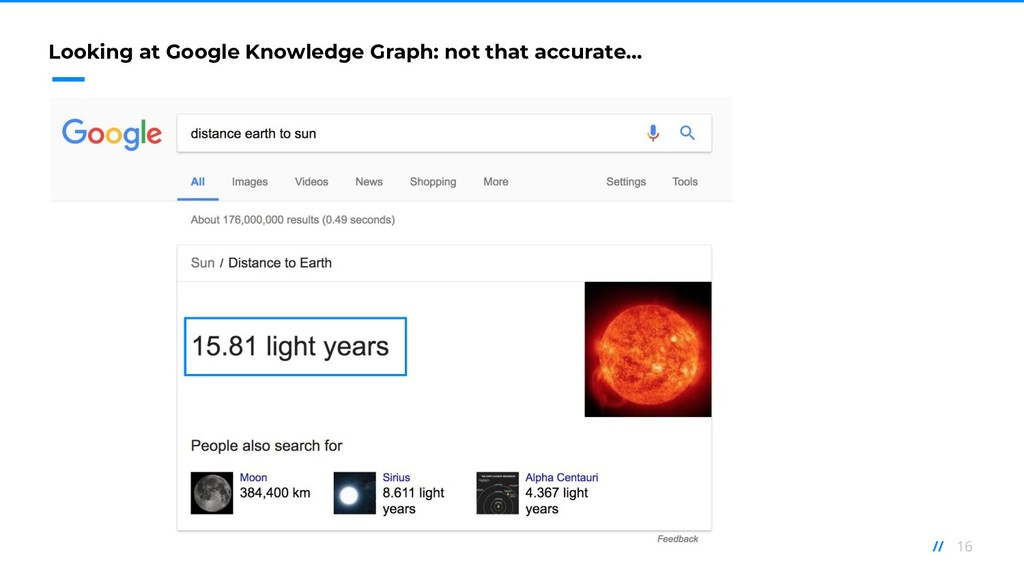 16 // Looking at Google Knowledge Graph: not th...