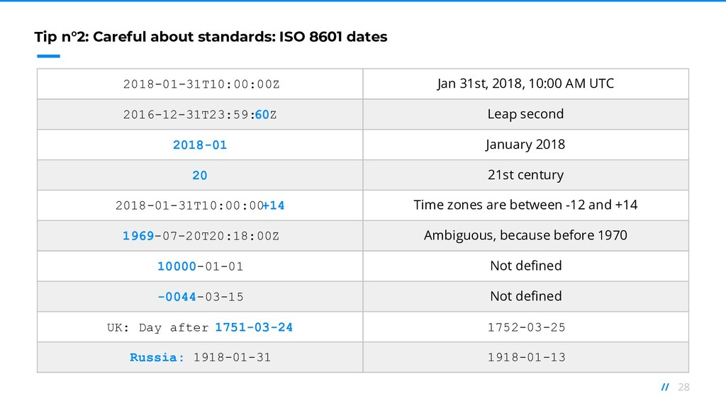 28 // Tip n°2: Careful about standards: ISO 860...
