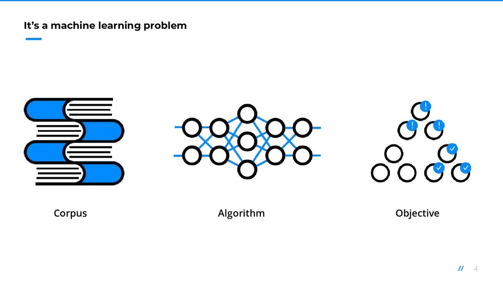 4 // It's a machine learning problem Corpus Alg...