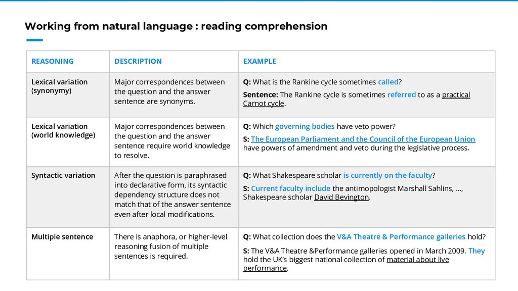 32 // Working from natural language : reading c...